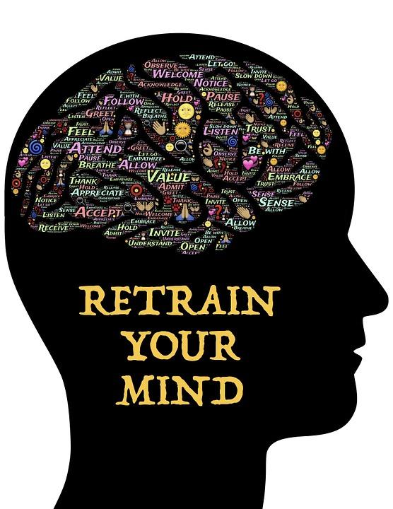 Why do I need a mindset practise?